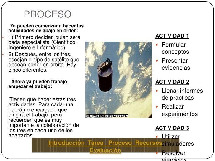 PROCESO      Ya pueden comenzar a hacer las     actividades de abajo en orden: • 1) Primero decidan quien será            ...