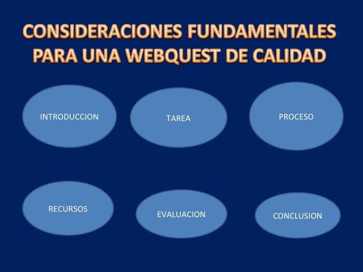 INTRODUCCION TAREA PROCESO RECURSOS EVALUACION CONCLUSION