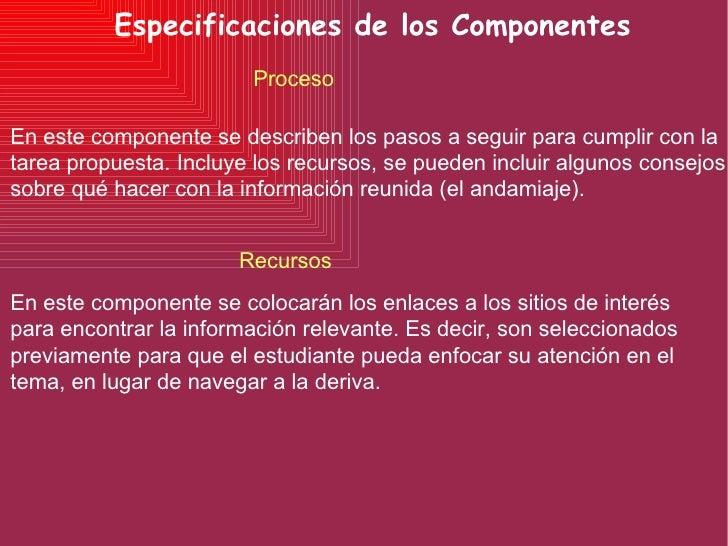 Especificaciones de los Componentes Proceso En este componente se describen los pasos a seguir para cumplir con la tarea p...