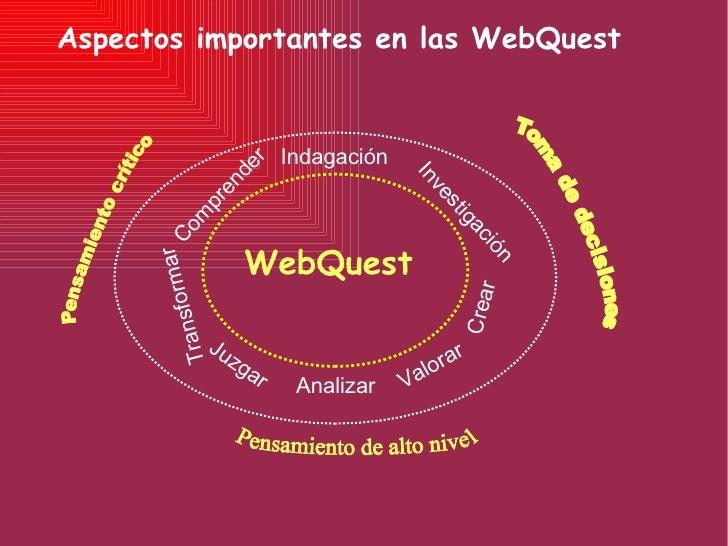 Aspectos importantes en las WebQuest Pensamiento crítico Pensamiento de alto nivel Toma de decisiones WebQuest Indagación ...