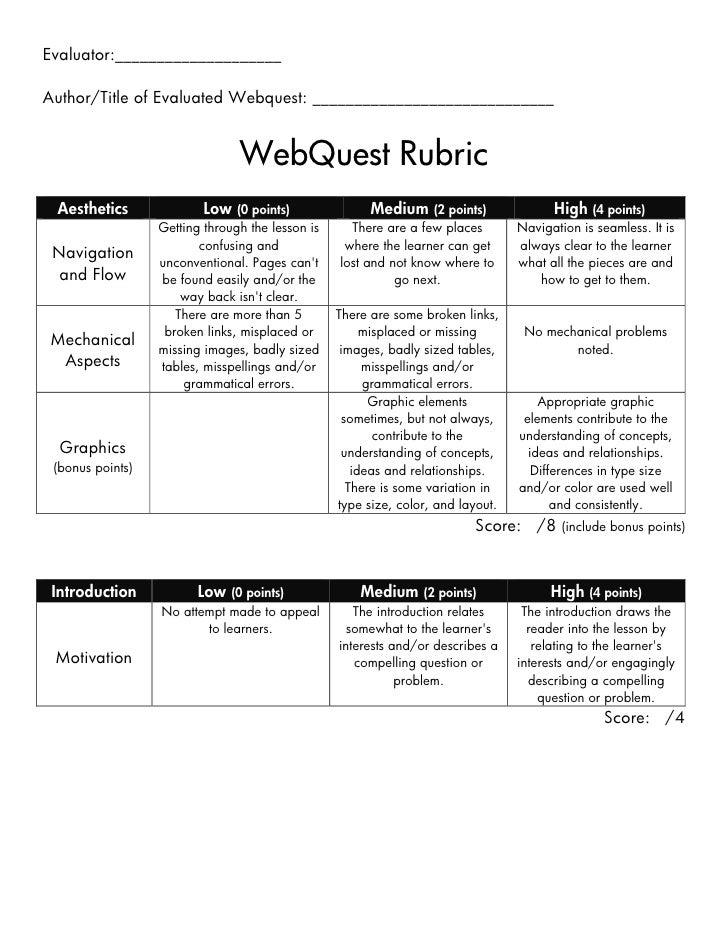 Evaluator:____________________  Author/Title of Evaluated Webquest: _____________________________                         ...