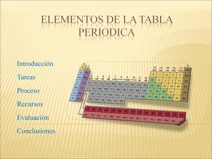 Elementos de la tabla peridica urtaz Choice Image