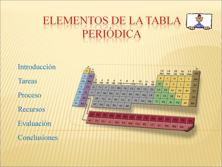 Elementos de la tabla periodica introduccin tareas proceso recursos evaluacin conclusiones urtaz Images