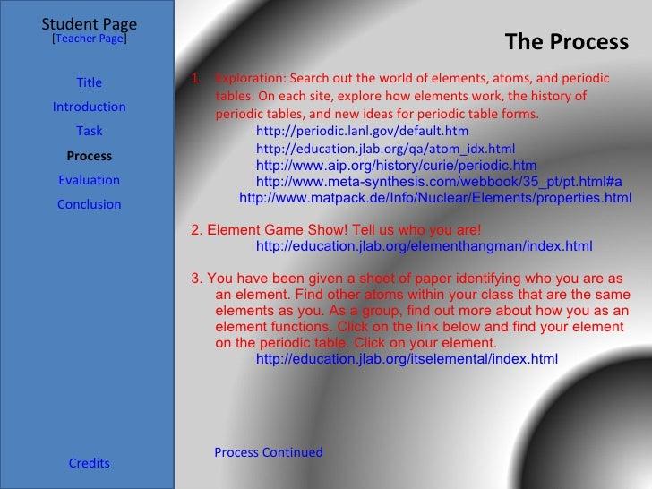 Atoms away title 4 urtaz Images