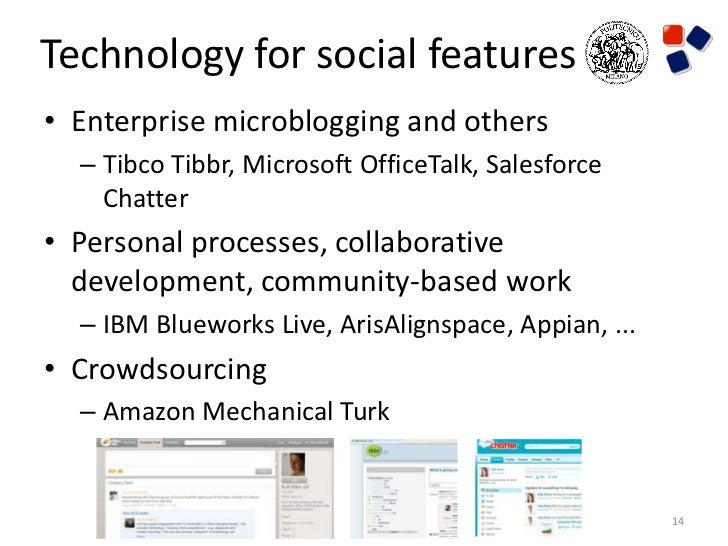 Technology for social features• Enterprise microblogging and others  – Tibco Tibbr, Microsoft OfficeTalk, Salesforce    Ch...