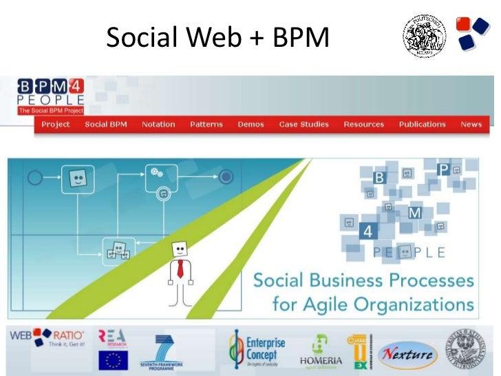 Social Web + BPM• Oggi