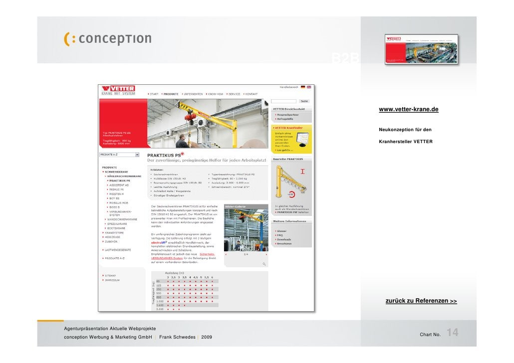B2B                                                                       www.vetter-krane.de                             ...