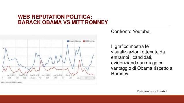 WEB REPUTATION POLITICA: BARACK OBAMA VS MITT ROMNEY Confronto Youtube. Il grafico mostra le visualizzazioni ottenute da e...