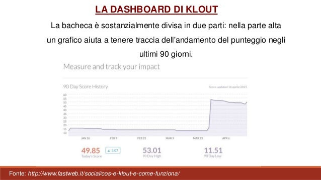Sotto la voce Network contribution, invece, si potrà valutare l'incidenza dei singoli profili di social media nella formaz...