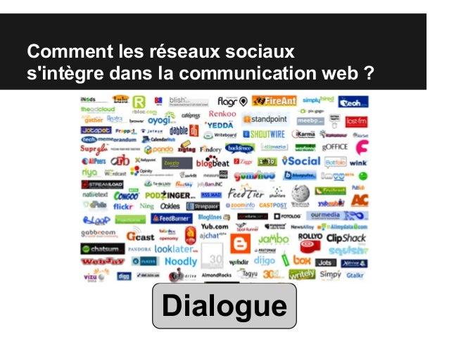 Web, réseaux sociaux et entreprise Slide 3