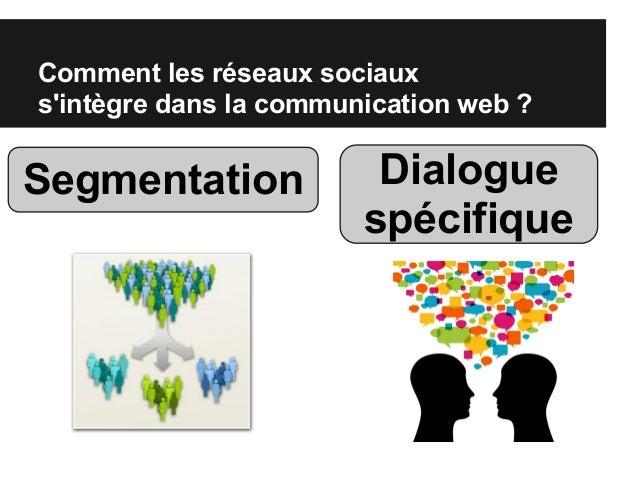 Comment les réseaux sociaux s'intègre dans la communication web ? Dialogue spécifique Segmentation