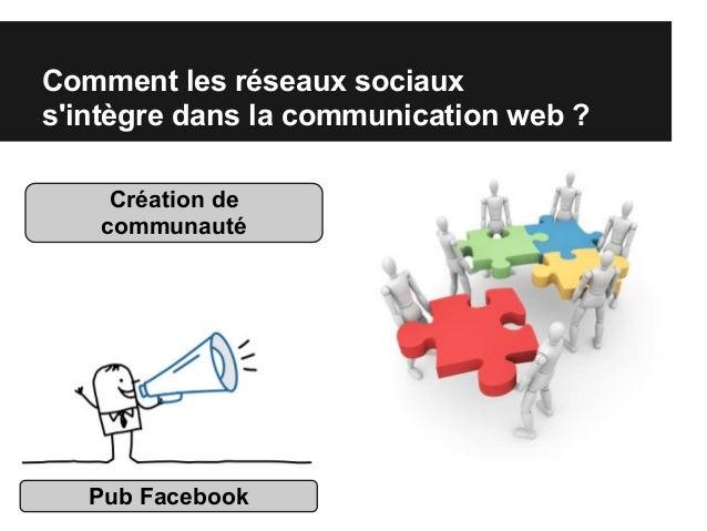 Comment les réseaux sociaux s'intègre dans la communication web ? Pub Facebook Création de communauté
