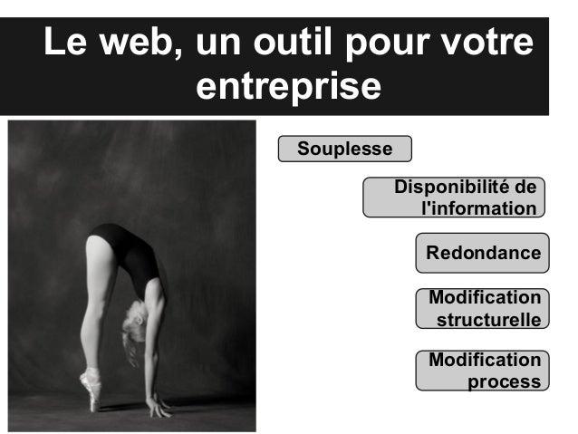 Le web, un outil pour votre entreprise Souplesse Disponibilité de l'information Redondance Modification structurelle Modif...