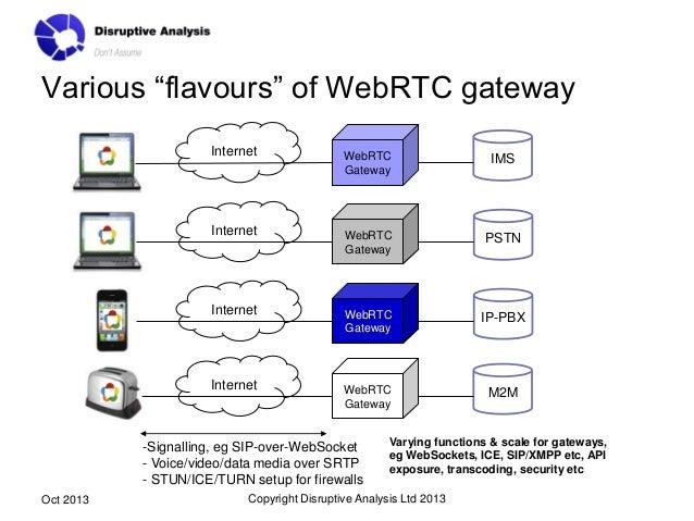WebRTC Tutorial by Dean Bubley of Disruptive Analysis & Tim Panton of…