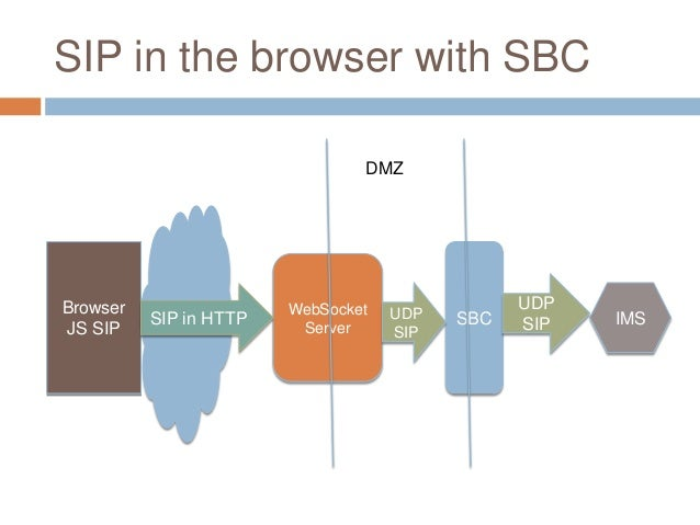 WebRTC Tutorial by Dean Bubley of Disruptive Analysis & Tim