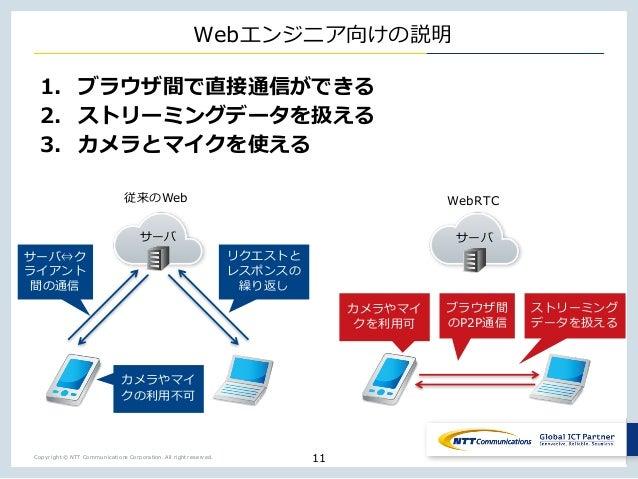 Copyright © NTT Communications Corporation. All right reserved. Web r . Web WebRTC × _ _ lP2P _ w × _ _ 11