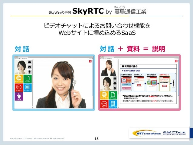 Copyright © NTT Communications Corporation. All right reserved. SkyWay SkyRTC by m j Web SaaS 18