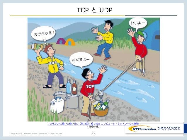 Copyright © NTT Communications Corporation. All right reserved. TCP UDP 35 TCP UDP j j ra 18 b _ _ ( BP )