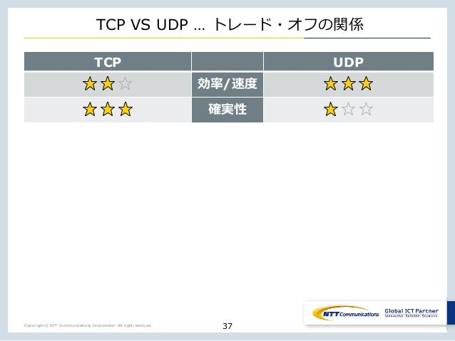Copyright © NTT Communications Corporation. All right reserved. TCP VS UDP … _ TCP UDP h / hh 37