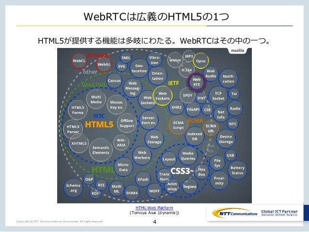 Copyright © NTT Communications Corporation. All right reserved. WebRTC HTML5 1 HTML5o y WebRTC 4 HTML Web Platform (Tomoya...