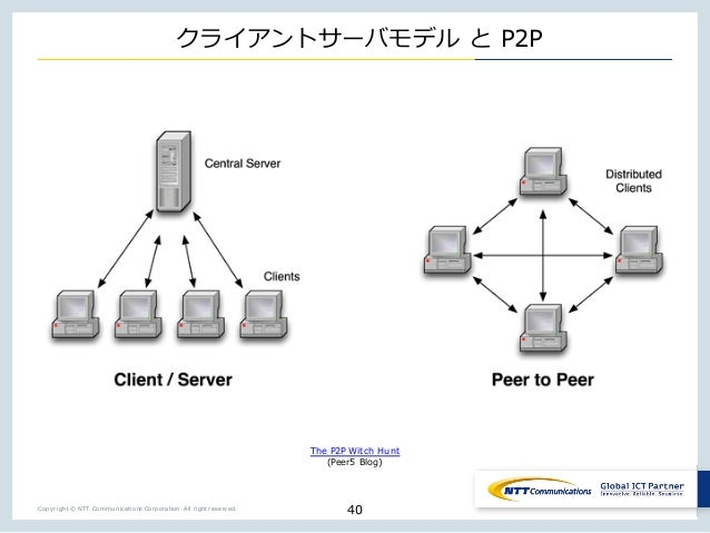 Copyright © NTT Communications Corporation. All right reserved. _ P2P 40 The P2P Witch Hunt (Peer5 Blog)