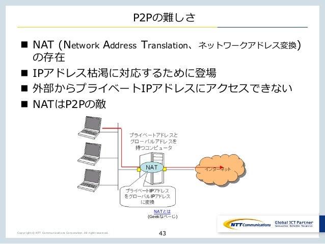 Copyright © NTT Communications Corporation. All right reserved. P2P wu n NAT (Network Address TranslationX _ ) n IP y n n ...