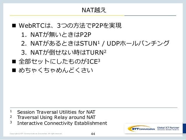 Copyright © NTT Communications Corporation. All right reserved. NAT l n WebRTC X3 P2P 1. NATo j p P2P 2. NAToi p STUN1 / U...