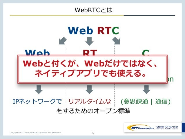 Copyright © NTT Communications Corporation. All right reserved. WebRTC Web RTC Web RT C Web Real Time Communication IP _ (...
