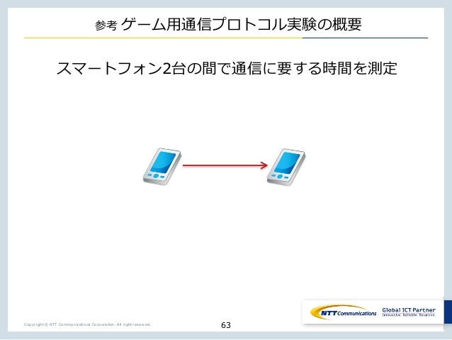 Copyright © NTT Communications Corporation. All right reserved. _ _ 2 y 63