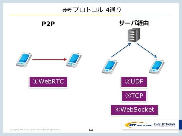 Copyright © NTT Communications Corporation. All right reserved. 4 64 P2P WebRTC UDP TCP WebSocket