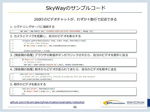 Copyright © NTT Communications Corporation. All right reserved. SkyWay _ 200 oX n p ) _ y n o p X o u X * × wX y - y githu...