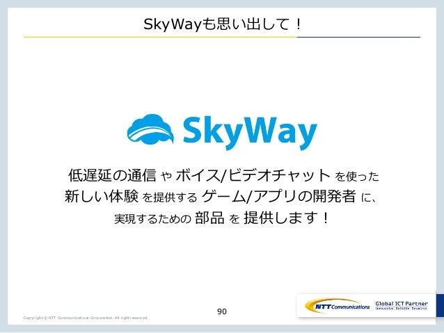 Copyright © NTT Communications Corporation. All right reserved. SkyWay j w 90 / wj y _ / X y w y