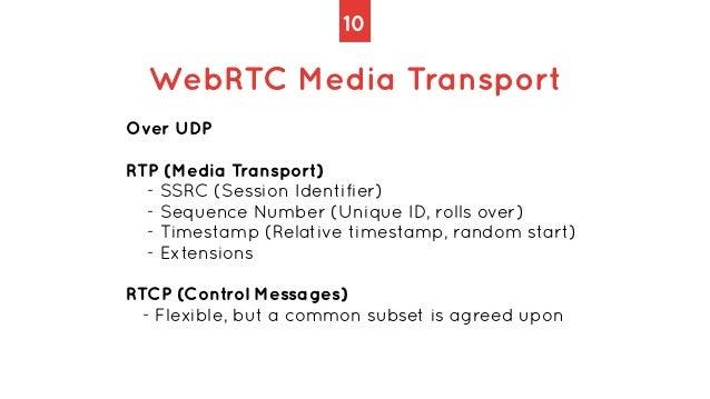 10 WebRTC Media Transport Over UDP   RTP (Media Transport)   - SSRC (Session Identifier)   - Sequence Number (Unique ID, r...
