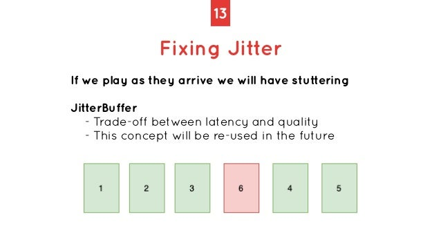 13 Fixing Jitter If we play as they arrive we will have stuttering   JitterBuffer   - Trade-off between latency and qualit...
