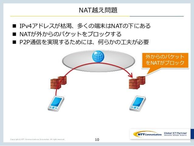 Copyright © NTT Communications Corporation. All right reserved. NAT越え問題 n IPv4アドレスが枯渇、多くの端末はNATの下にある n NATが外からのパケットをブロックする...