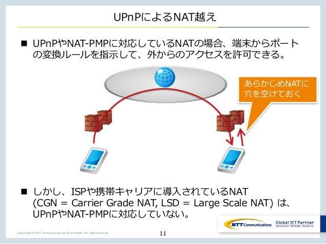Copyright © NTT Communications Corporation. All right reserved. UPnPによるNAT越え n UPnPやNAT-PMPに対応しているNATの場合、端末からポート の変換ルールを指⽰...