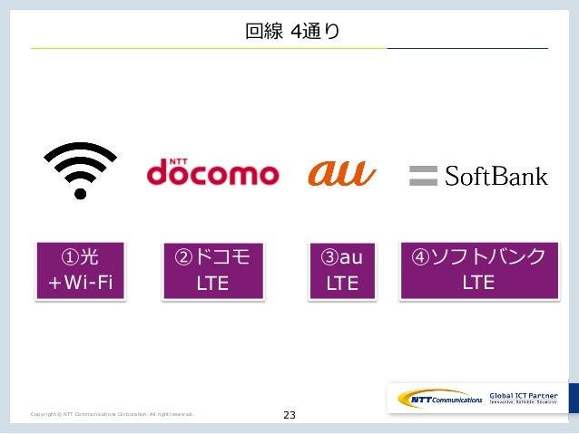 Copyright © NTT Communications Corporation. All right reserved. 回線 4通り 23 ①光 +Wi-Fi ②ドコモ LTE ③au LTE ④ソフトバンク LTE