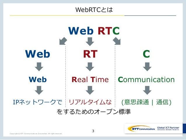 Copyright © NTT Communications Corporation. All right reserved. WebRTCとは 3 Web RTC Web RT C Web Real Time Communication IP...