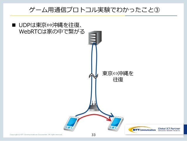 Copyright © NTT Communications Corporation. All right reserved. ゲーム⽤通信プロトコル実験でわかったこと③ n UDPは東京⇔沖縄を往復、 WebRTCは家の中で繋がる 33 東京...