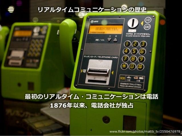 Copyright © NTT Communications Corporation. All right reserved. リアルタイムコミュニケーションの歴史 最初のリアルタイム・コミュニケーションは電話 1876年以来、電話会社が独占 ...