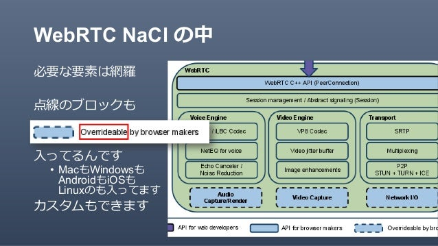 WebRTC と Native とそれから、それから。
