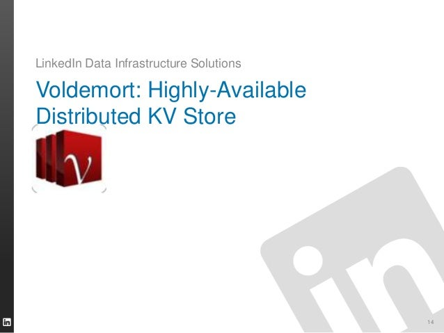 Voldemort: Highly-Available Distributed KV Store LinkedIn Data Infrastructure Solutions 14