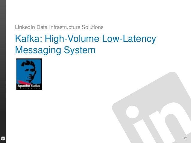 Kafka: High-Volume Low-Latency Messaging System LinkedIn Data Infrastructure Solutions 17