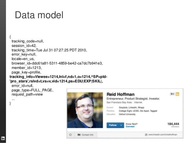 Data model { tracking_code=null, session_id=42, tracking_time=Tue Jul 31 07:27:25 PDT 2010, error_key=null, locale=en_us, ...