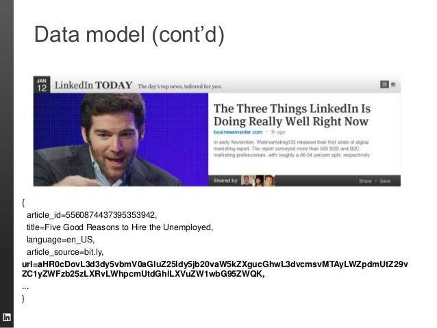 """Data model (cont""""d) { article_id=5560874437395353942, title=Five Good Reasons to Hire the Unemployed, language=en_US, arti..."""
