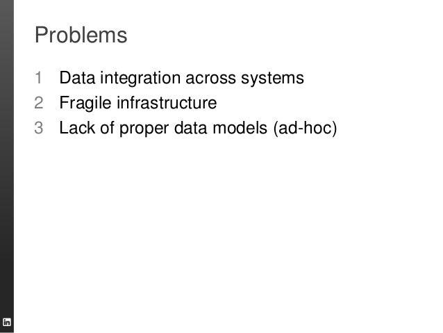 Problems 1 Data integration across systems 2 Fragile infrastructure 3 Lack of proper data models (ad-hoc)