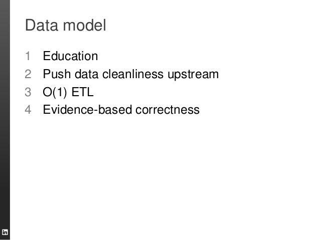 Data model 1 Education 2 Push data cleanliness upstream 3 O(1) ETL 4 Evidence-based correctness