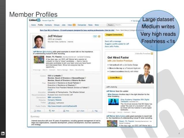 4 Member Profiles Large dataset Medium writes Very high reads Freshness <1s