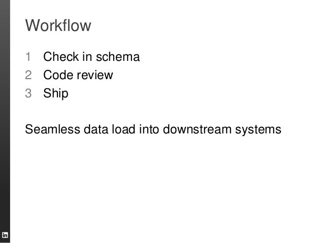 Workflow 1 Check in schema 2 Code review 3 Ship Seamless data load into downstream systems