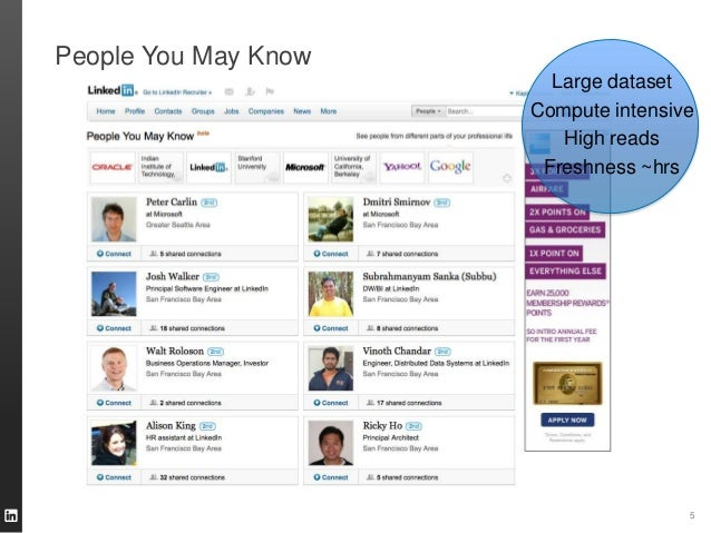 People You May Know 5 Large dataset Compute intensive High reads Freshness ~hrs